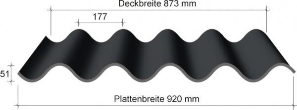 Faserzement-Wellplatten Welle 5 m. Acrylatbeschichtung